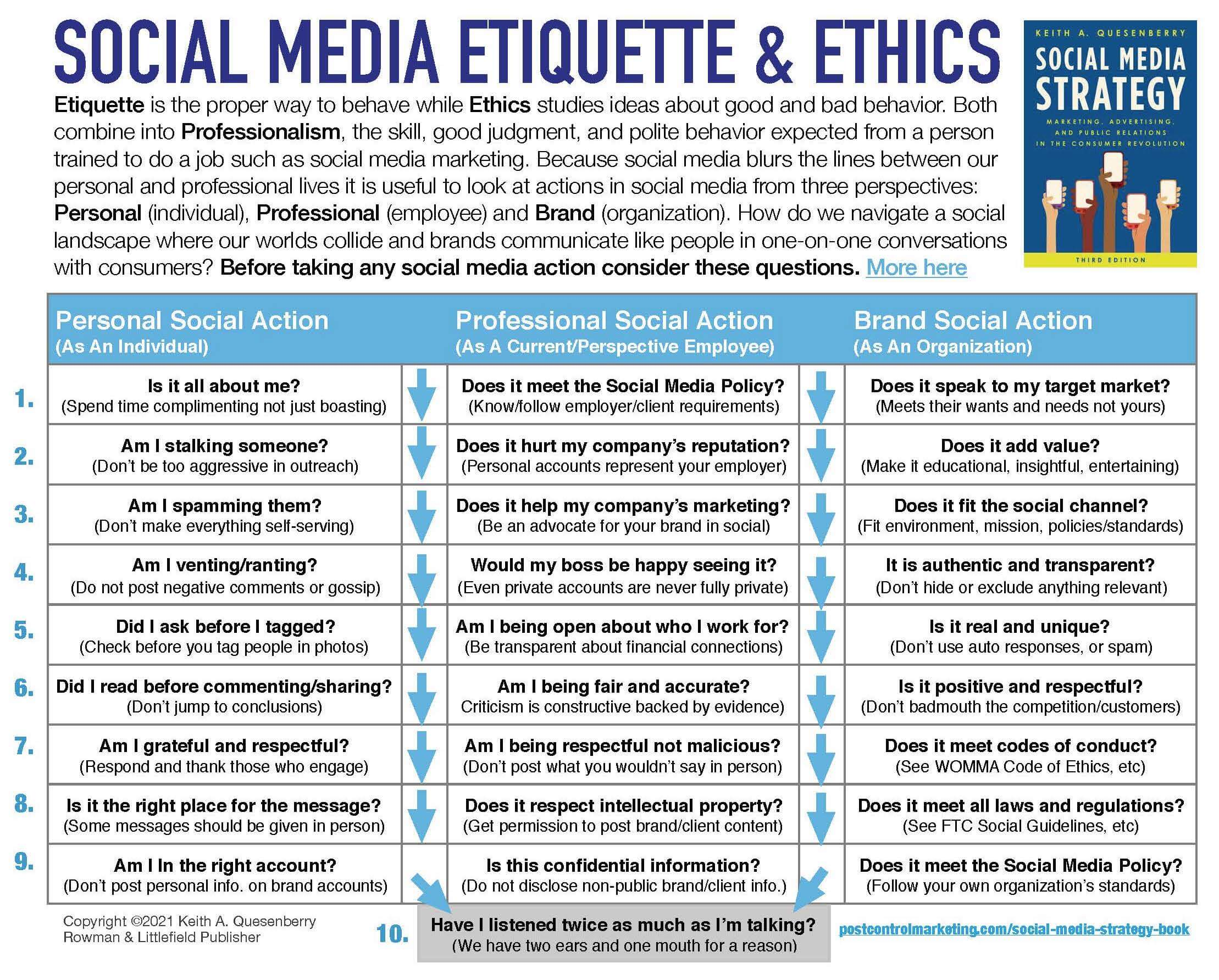 Of internet etiquette examples How to