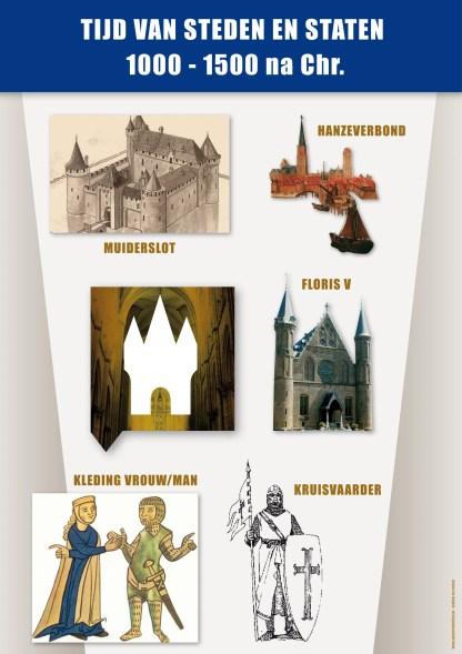 Poster in de klas geschiedenis tijdlijn tijdvak Steden en Staten educatieve posters voor klas of thuis