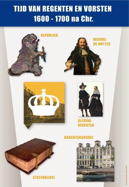 Poster in de klas geschiedenis tijdlijn tijdvak Regenten en vorsten educatieve posters voor klas of thuis