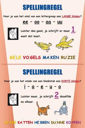 Educatieve Poster spelling taal