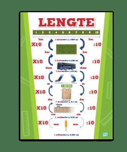 Poster in de Klas Lengte Metriek Stelsel educatieve posters voor klas of thuis