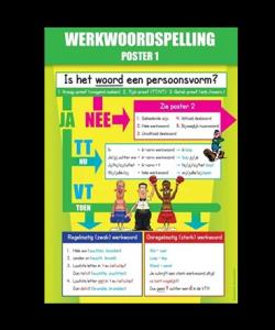 Poster in de klas Werkwoordspelling 1 educatieve posters voor klas of thuis