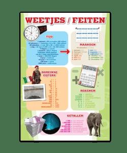 Poster in de klas Weetjes en Feiten educatieve posters voor klas of thuis