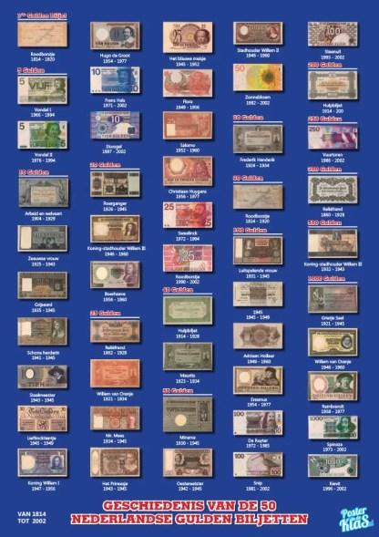 Geschiedenis 50 Nederlandse guldenbiljetten