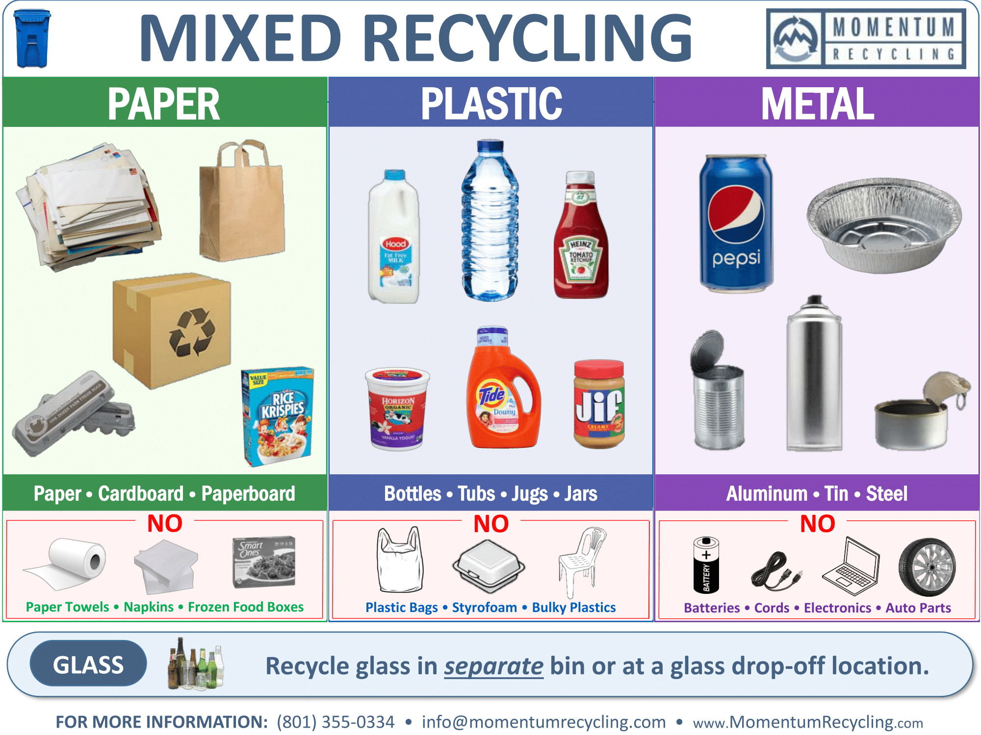 Recycling Signs