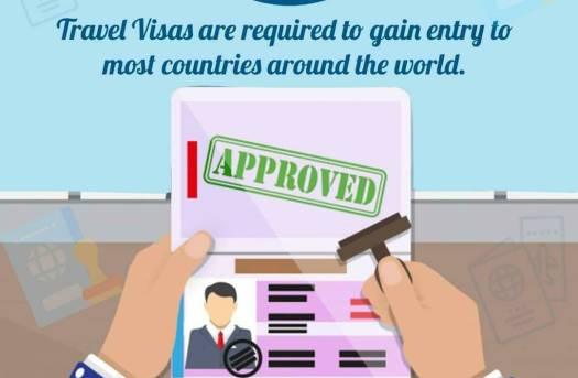IVS Global Services for MEA Attestation | free Classified | Free Advertising | free classified ads