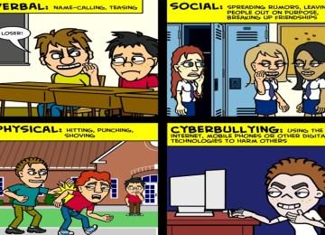 Σχολικός εκφοβισμός (school bullying): Ο λόγος στα παιδιά!