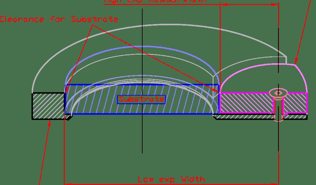 Optical coating holding fixtures