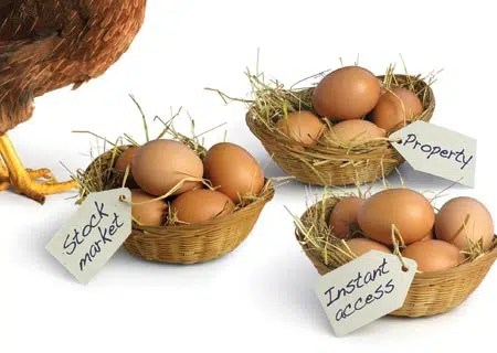 Don't keep all your eggs in one basket. 2006 --- Welsummer Hen --- Image by © Robert Dowling/Corbis from http://thecasualobserver.co.za/retirement-investments-high-costs-structures-create-low-returns/