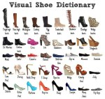 Find the right shoes for your leg shape