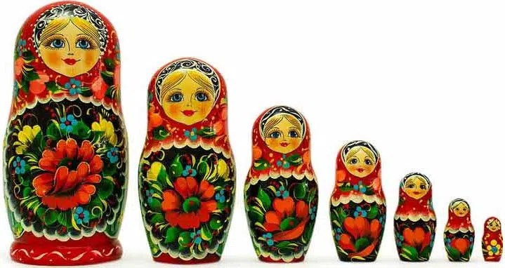 059953d68858 The Russian doll Matryoshka shares characteristics with Russian ...