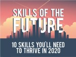 Career Progression: 10 Skills You'll Need To Thrive In 2020 – Infographic