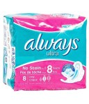 We Are Not Children Of A Lesser God.  Women In Kenya Are Asking For Quality Always Pads Like Those In The International Market