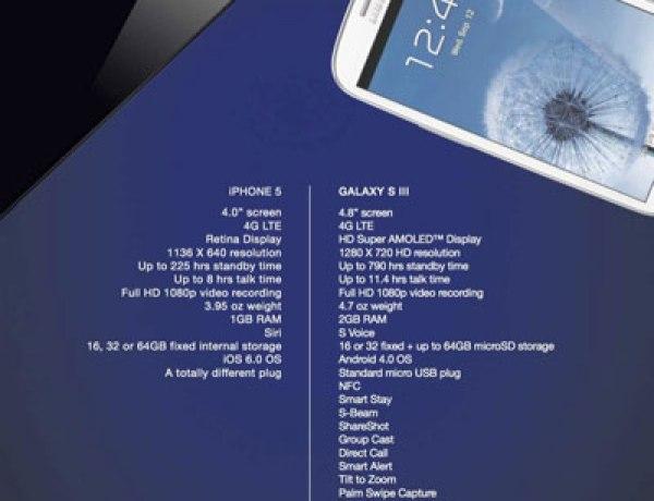 Iphone 5 : Samsung passe à l'attaque !