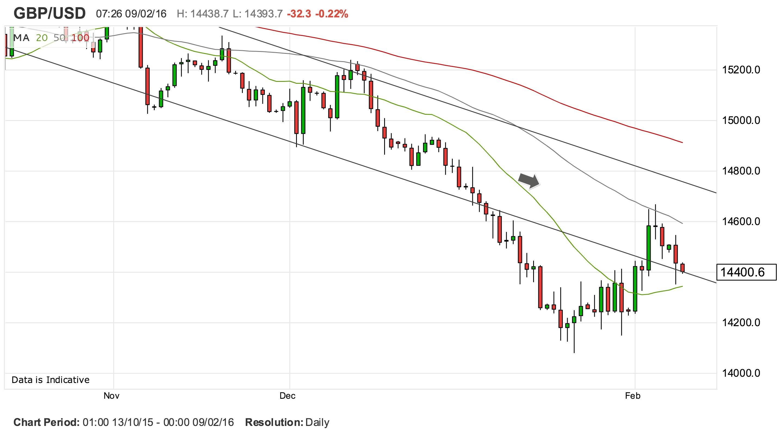 Us Dollar Rate Philippines Exchange Today