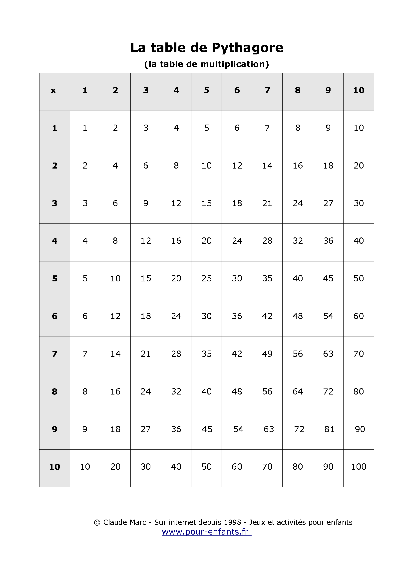 Search Results For Tableau Des Tables Multiplication Calendar