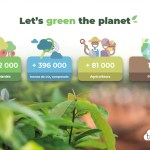 Treedom, reboisons ensemble la planète