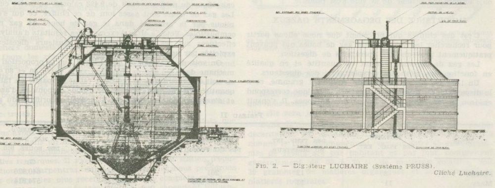 Digesteur luchaire - Conférence technique / Association générale des hygiénistes et techniciens municipaux - 1941 - Gallica/BNF