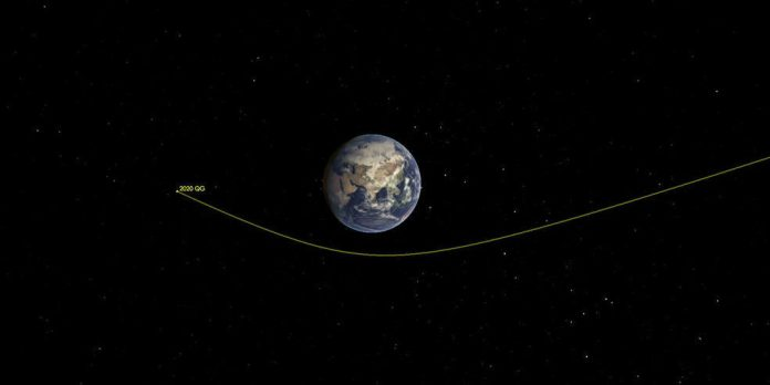 asteroid-breaks-record-as-it-closely-passes-the-earth