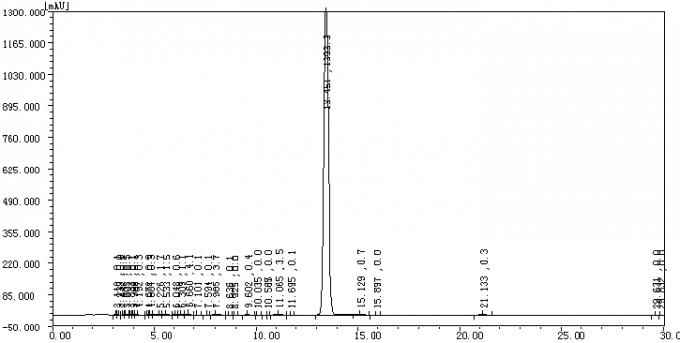 Raw Testosterone Steroids Testosterone Acetate Test A Responsible