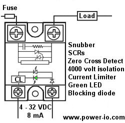 Solid state contactor glossary of terminology