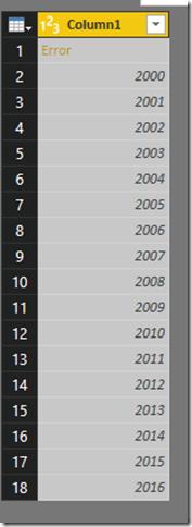 Tabelle aller Spaltennamen in nummerischer Form
