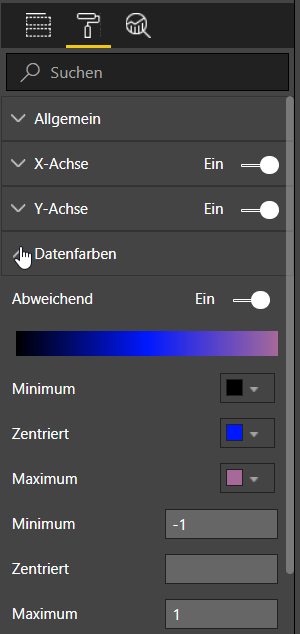 settings for color saturation