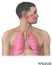 Respiratory Symptom
