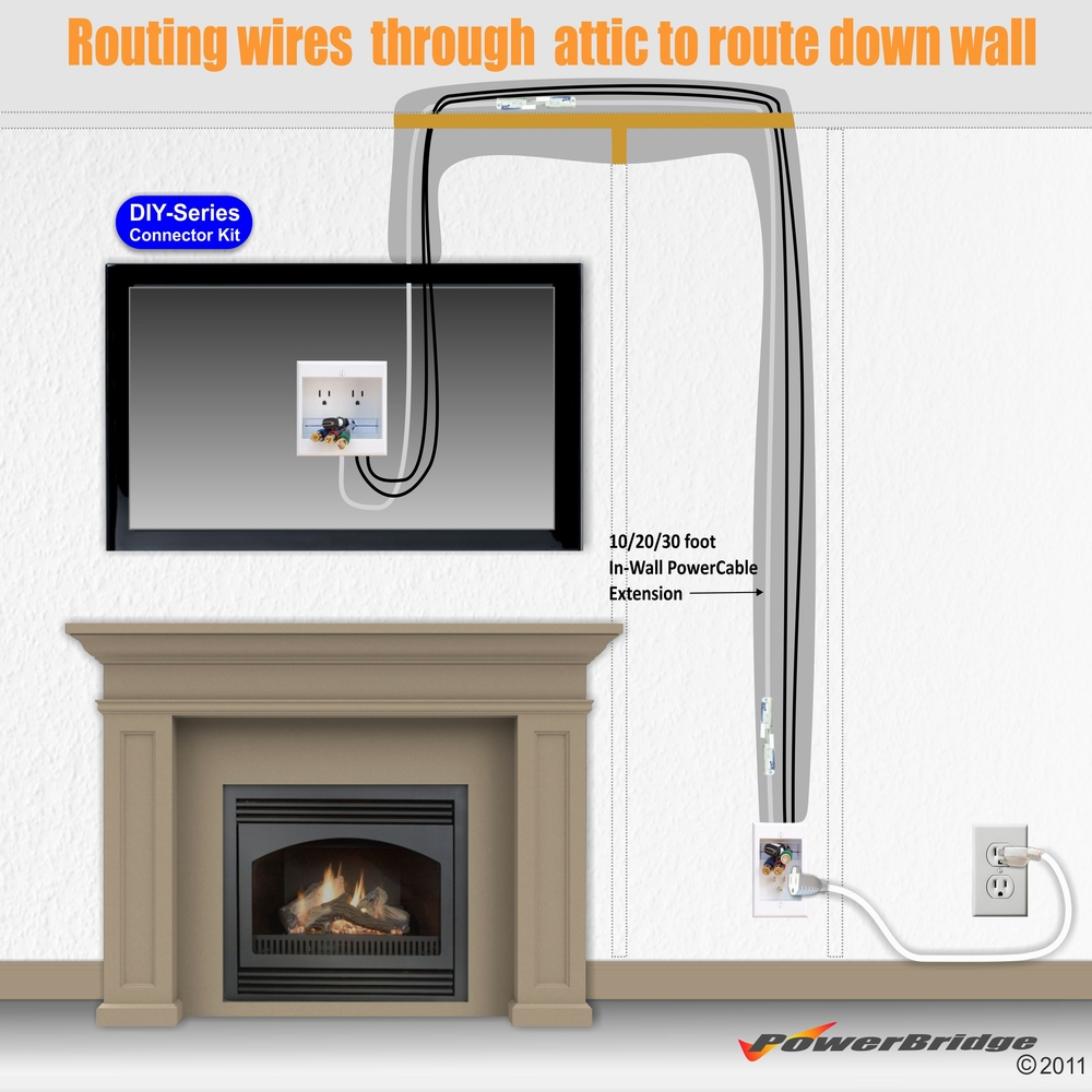 Wall Mount Tv Hide Wires Fireplace Furniture Fascinating