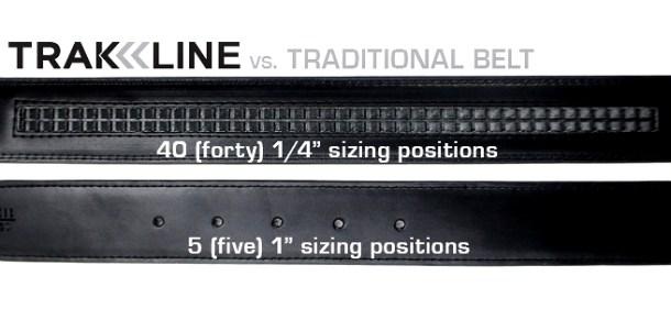 Trakline Belt vs Belt Holes (657x313)