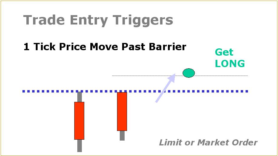1-tick-entry-tragger