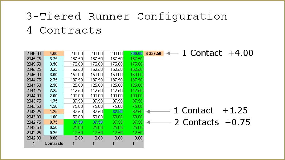 2-tier-runner-dom