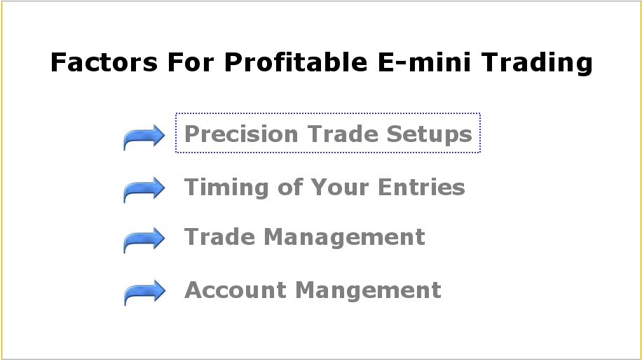 factors for profitable trading