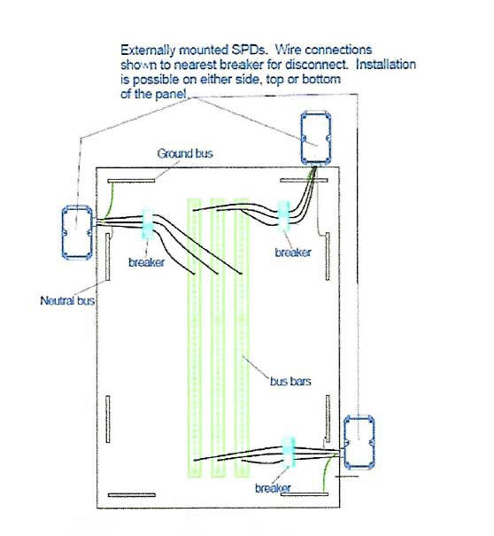 SineTamer Protection Device Installation Location