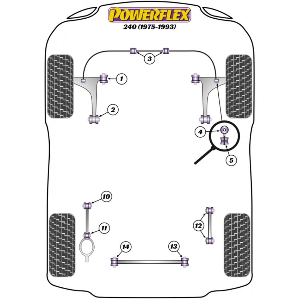 2 X Powerflex Pff88 202 Hintere Pu Lager Querlenker