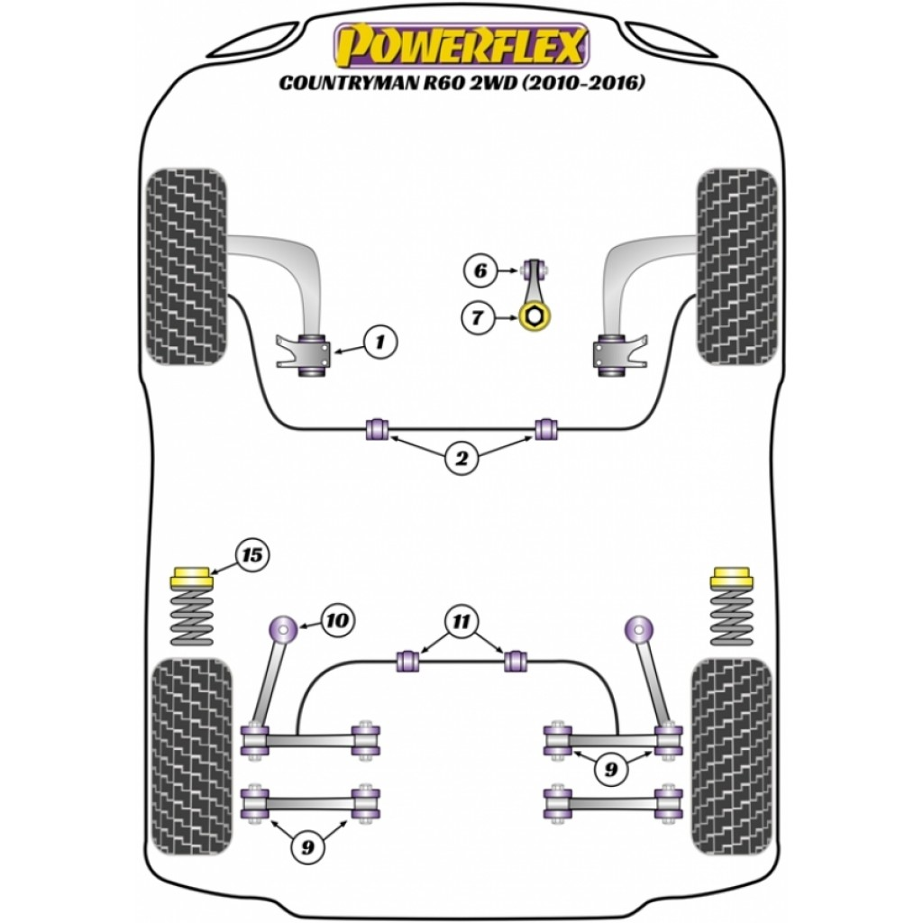 Powerflex Pff5 Pu Buchse Kleines Motorlager