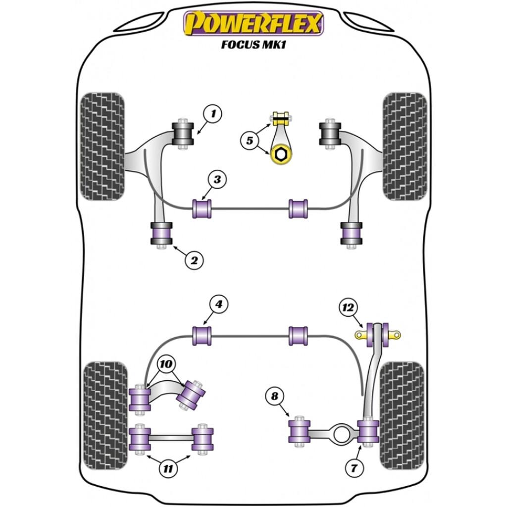 Powerflex 2x Pfr19 812 Pu Lager Langslenker Hinterachse