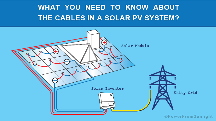 What You Need To Know About The Cables In A Solar Pv System Power