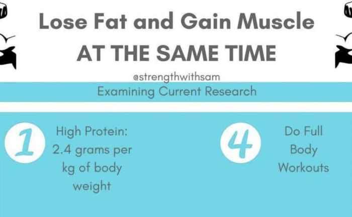 diet plan lose weight in urdu