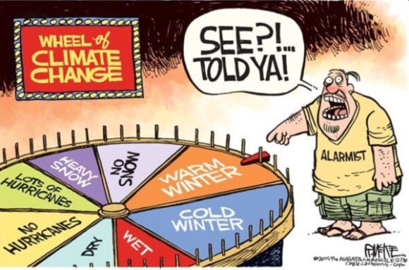 Climate everything copy
