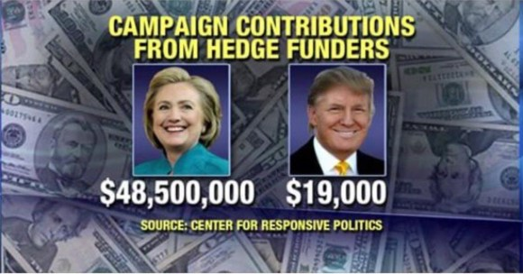 Hedge Fund Hillary copy