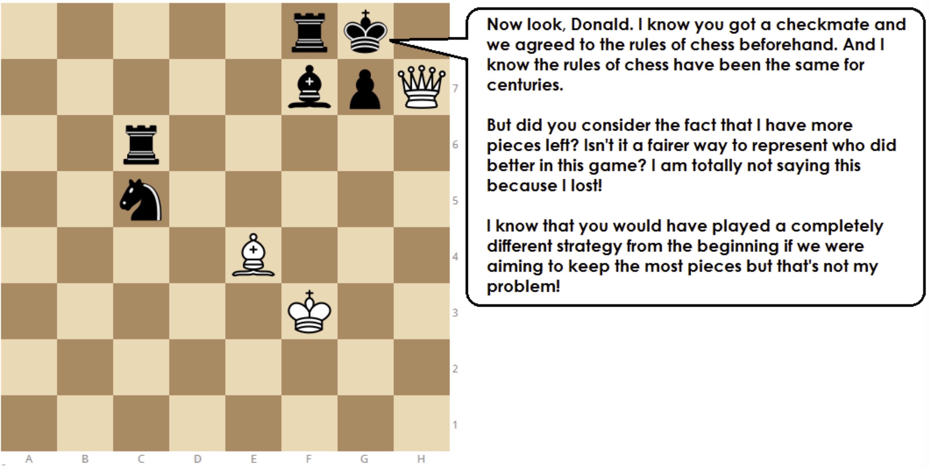 The Week In Pictures From Russia With Love Edition Power Line Chess Checkmate Diagram A Is Called Quotat Trump Chess2