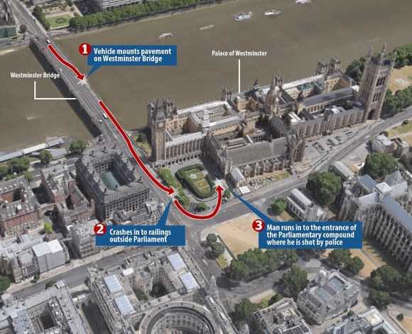 3E87226600000578-4339310-The_car_started_its_path_of_destruction_on_Westminster_Bridge_ta-a-106_1490200875813