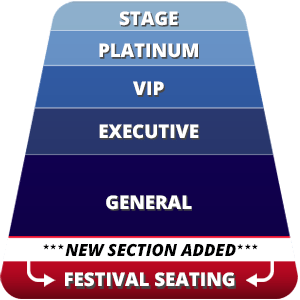Seating Sections