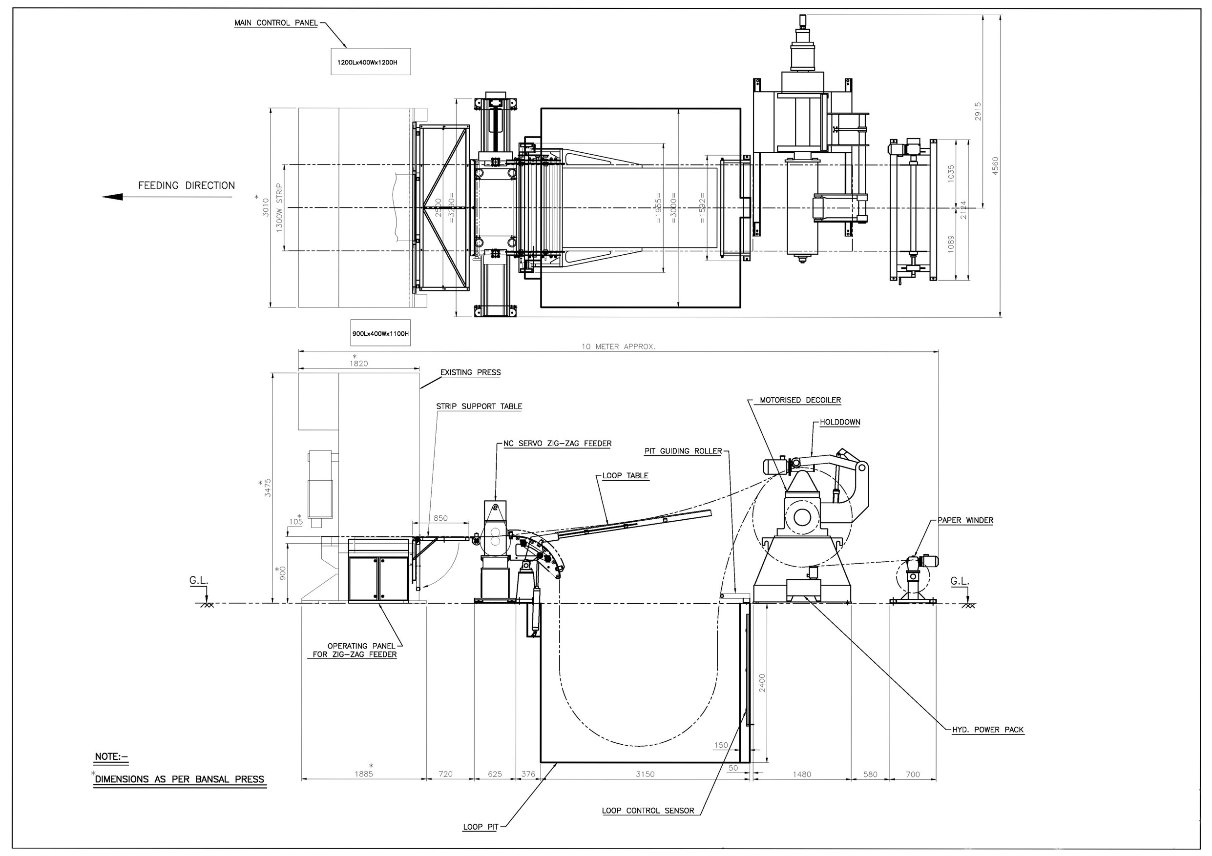 Automatic Lines For Circle Cutting From Coil Automatic