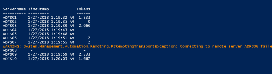 Get ADFS token requests remotely using PowerShell - Powershellbros com