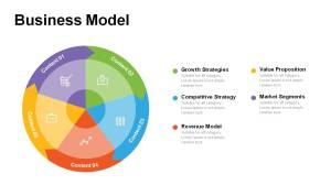 Business Model Diagrams for PowerPoint  Powerslides