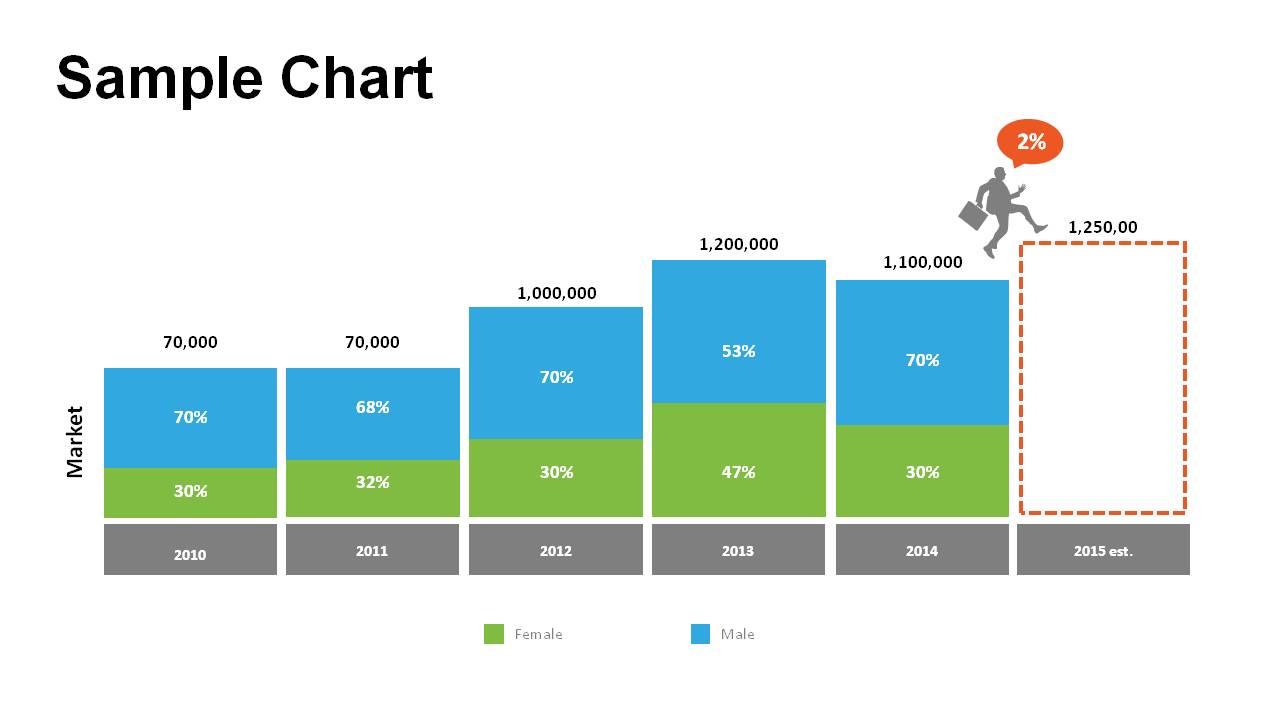 Bar Chart Templates Powerpoint Powerslides