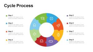 Cycle Process Diagram PowerPoint Templates  Powerslides