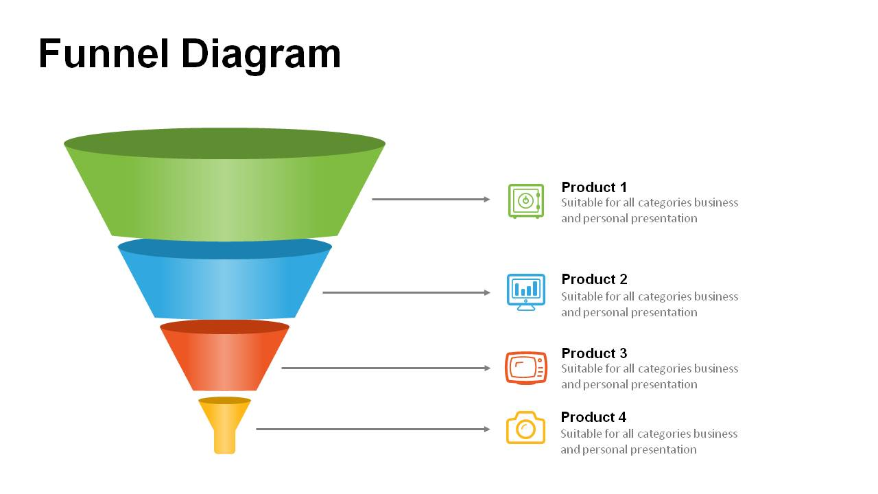 Funnel Diagram Templates For Marketing Professionals
